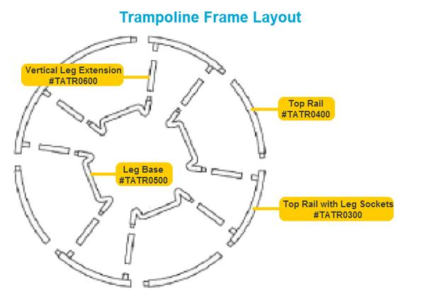 new trampoline is to lay out the pieces in a circle